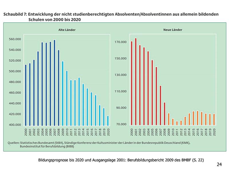OVGU - Aktuelle Meldungen der Universität Magdeburg